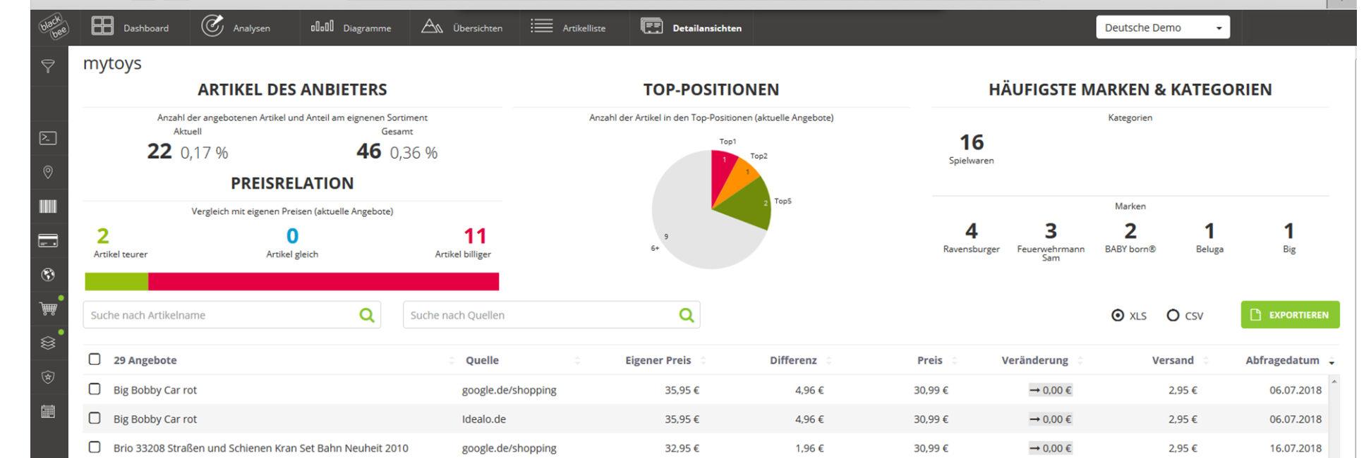 Webdata Solutions GmbH